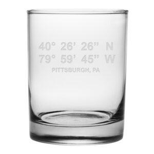 Latitude and Longitude with city on DOR glass