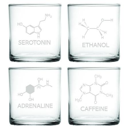 element compound on a slim DOR glass